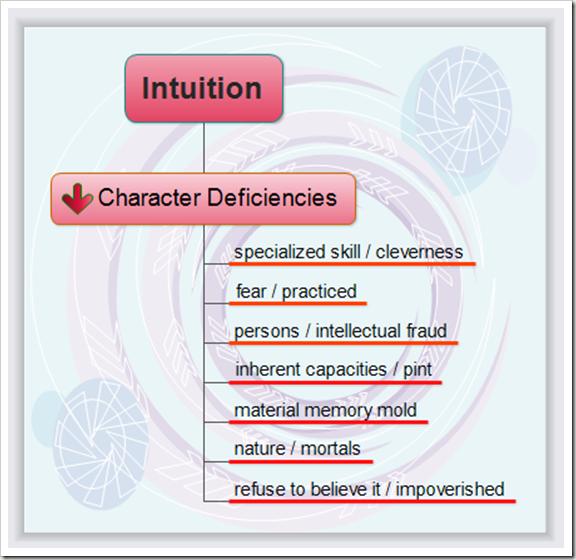 The Seven Adjutant Mind Spirits - Intuition 4