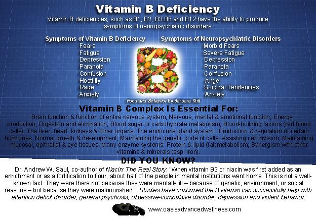The Universal Ignorance Regarding the Vital Link Between ... B12 Deficiency Symptoms